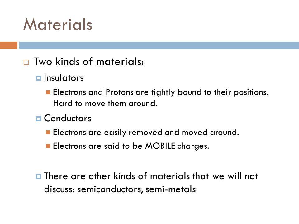 Materials Two kinds of materials: Insulators Conductors