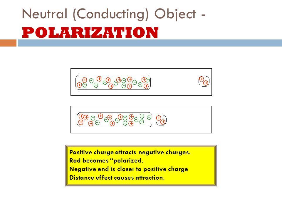 Neutral (Conducting) Object - POLARIZATION