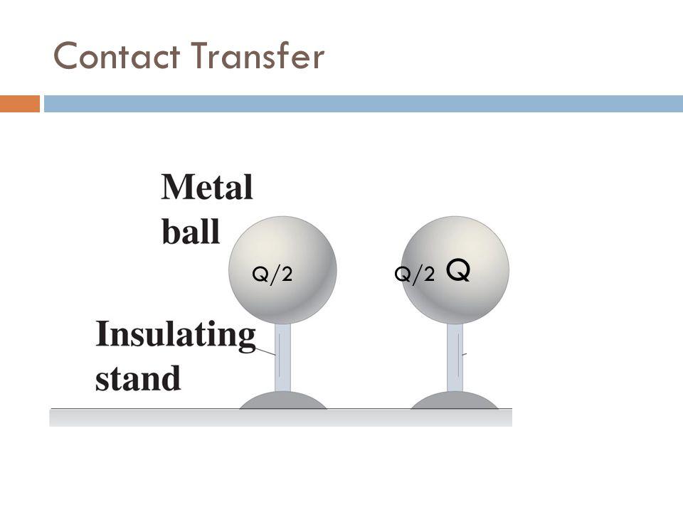 Contact Transfer Q Q/2 Q/2