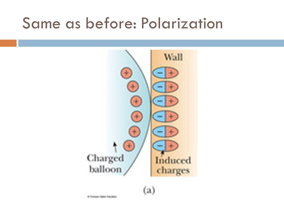 Same as before: Polarization