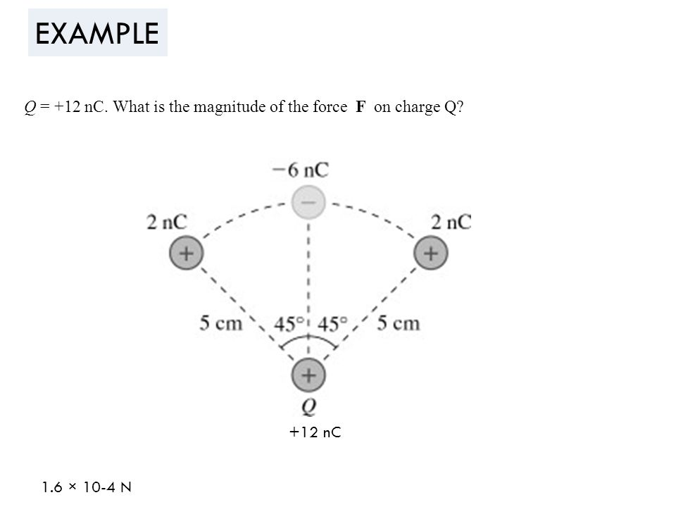 EXAMPLE Q = +12 nC. What is the magnitude of the force F on charge Q