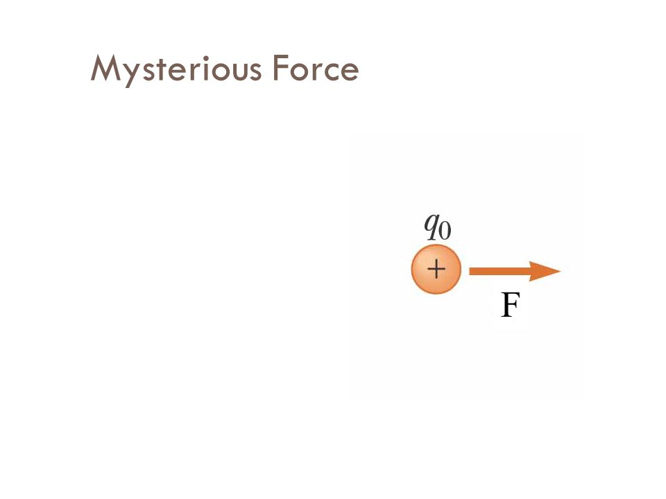 Mysterious Force F