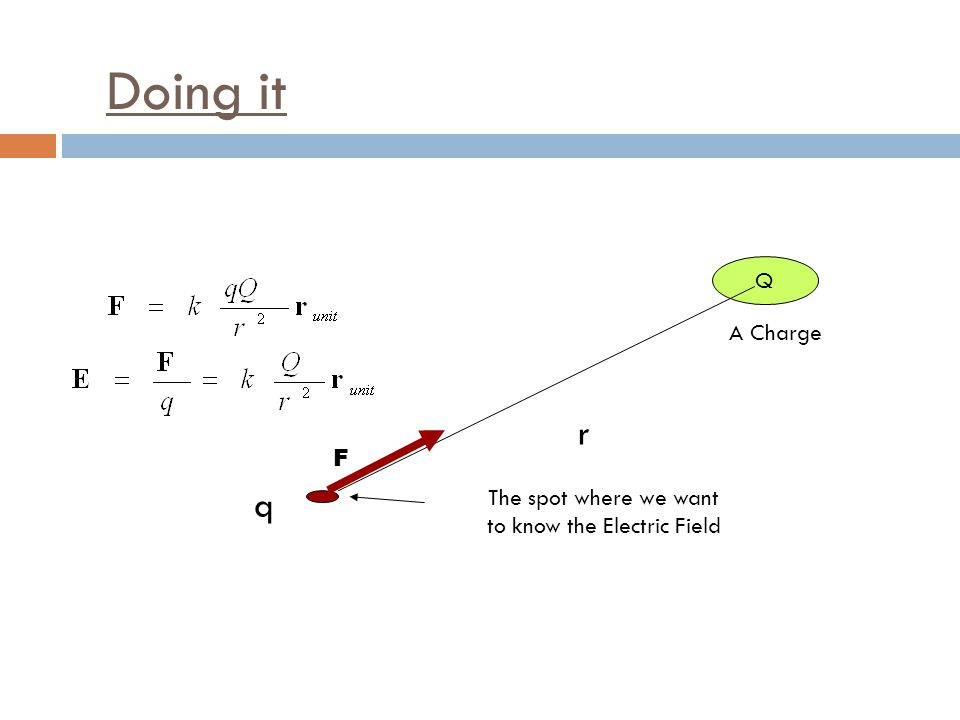 to know the Electric Field