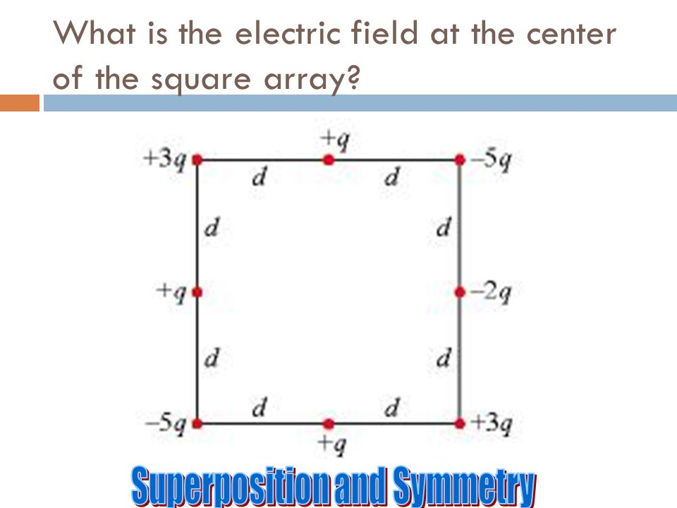 What is the electric field at the center of the square array