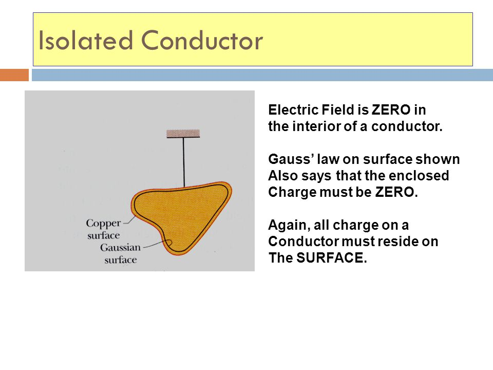 Isolated Conductor Electric Field is ZERO in