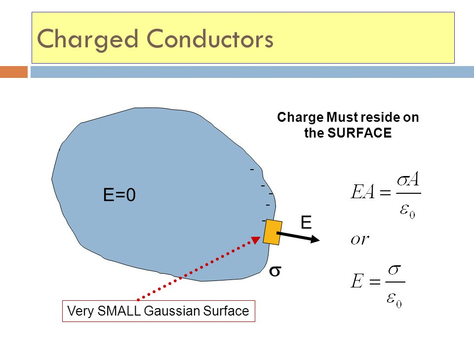 Charged Conductors s E=0 E Charge Must reside on the SURFACE - - - - -