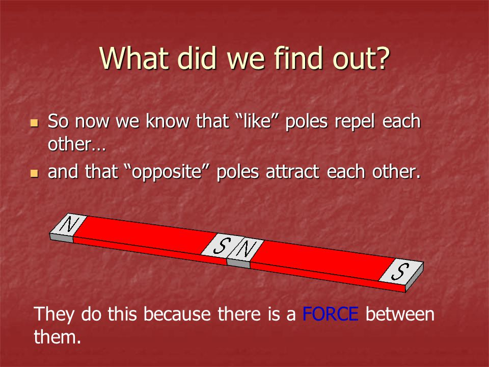 What did we find out So now we know that like poles repel each other… and that opposite poles attract each other.
