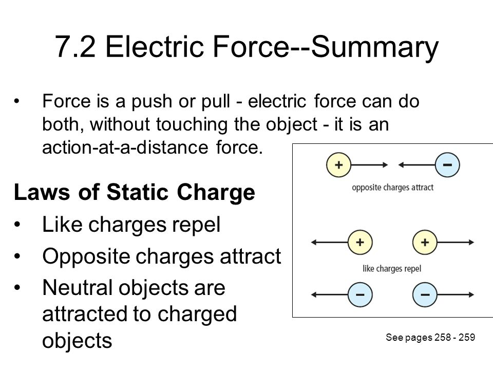 7.2 Electric Force--Summary