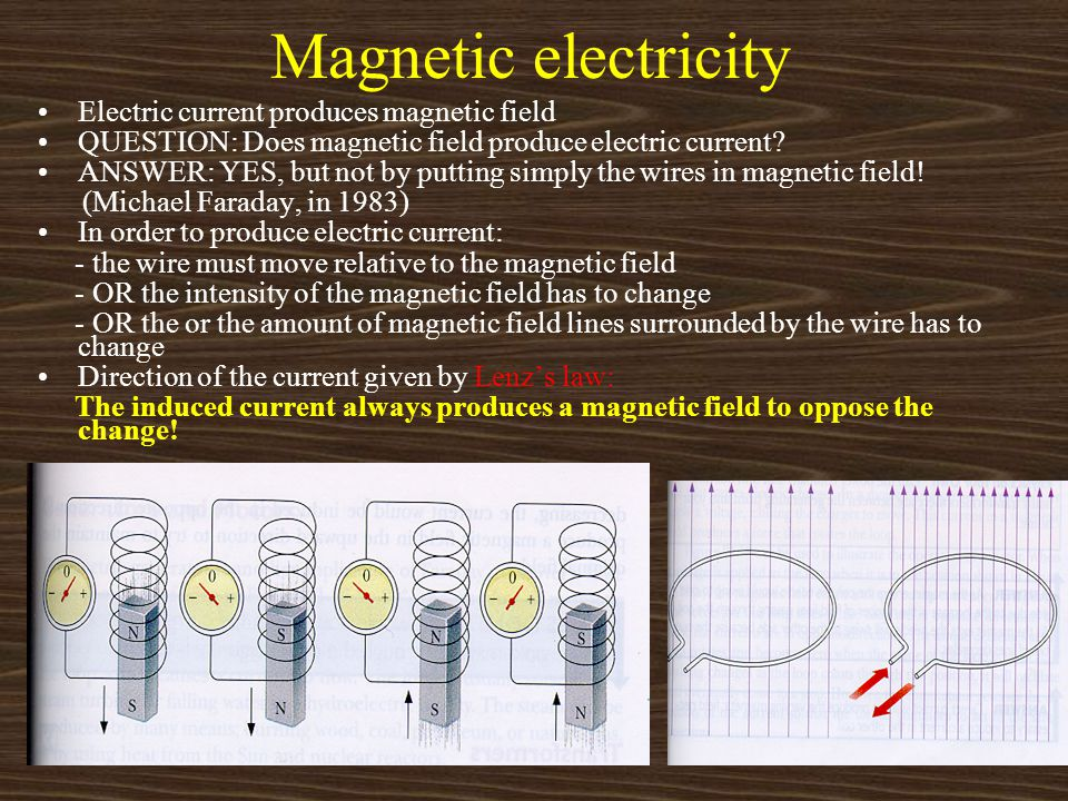Magnetic electricity Electric current produces magnetic field