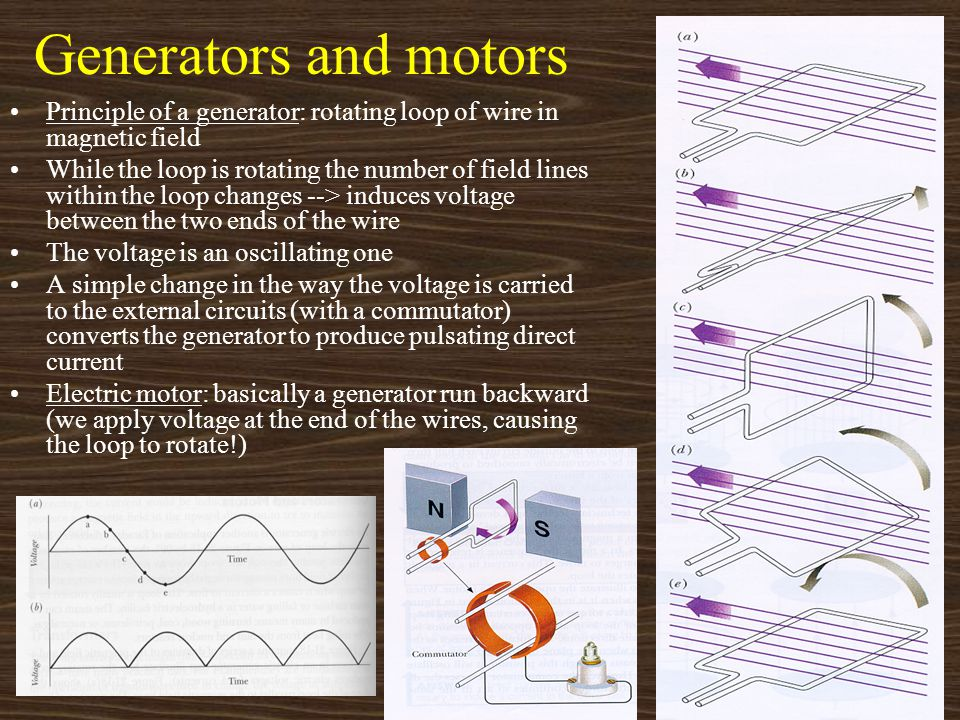 Generators and motors Principle of a generator: rotating loop of wire in magnetic field.