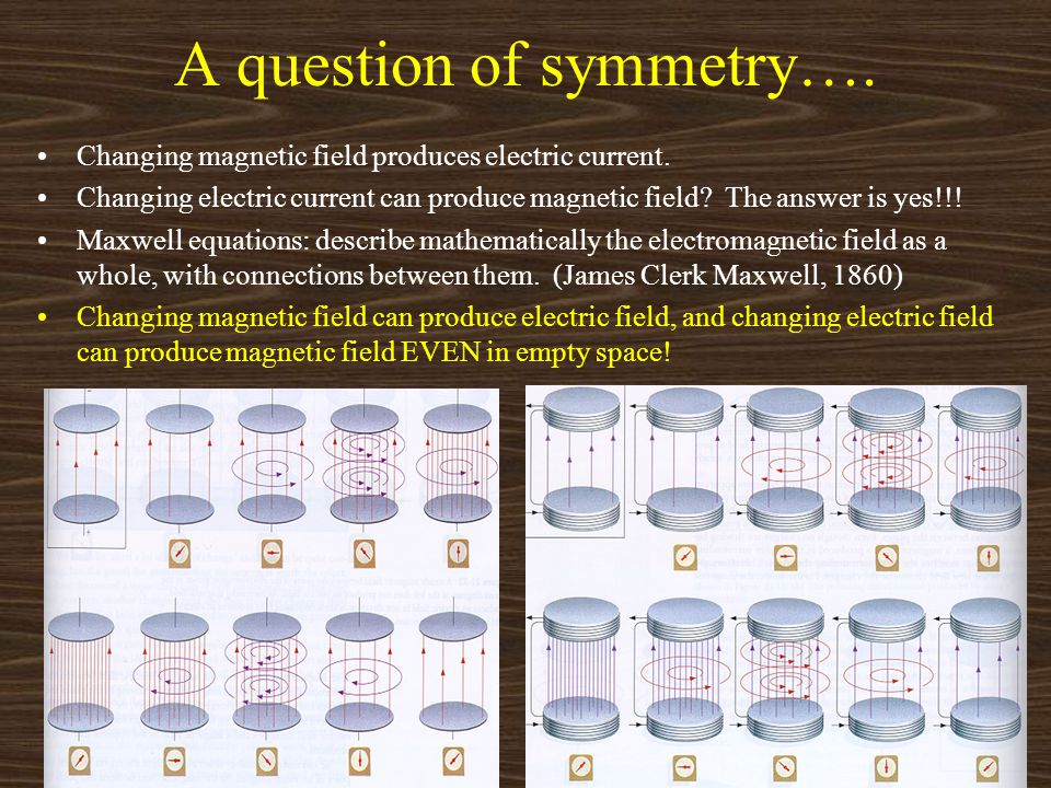 A question of symmetry….
