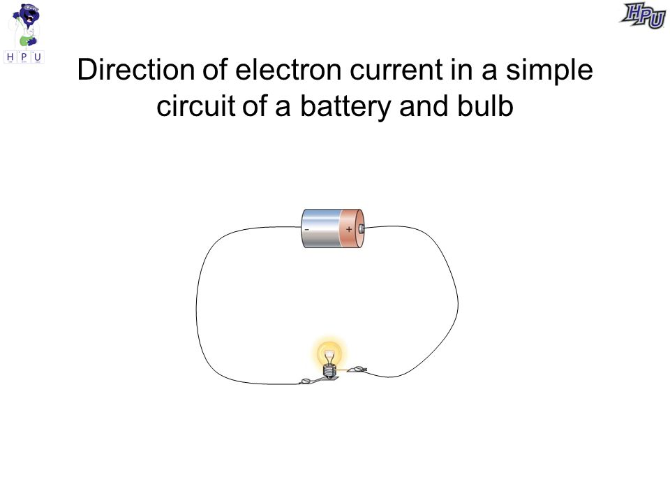 Direction of electron current in a simple circuit of a battery and bulb