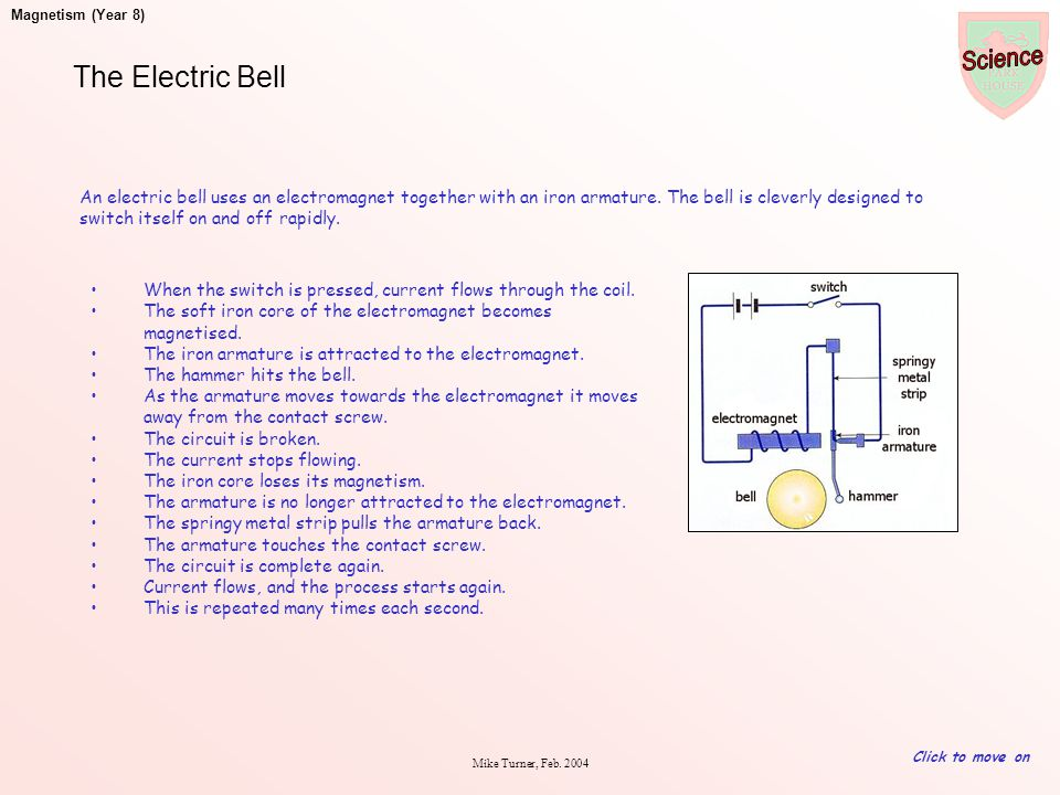 The Electric Bell