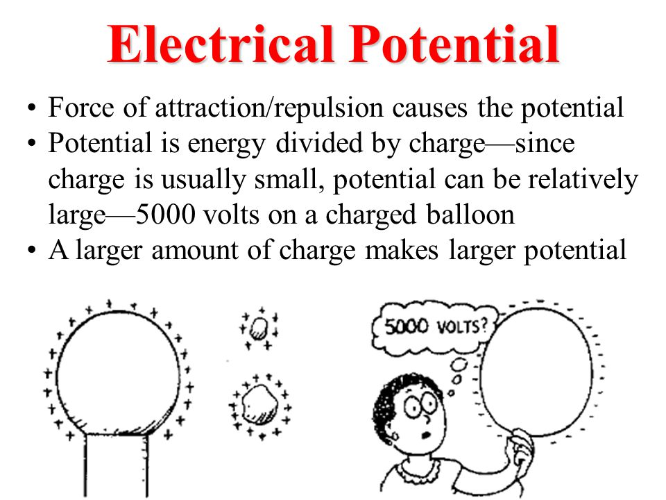 Electrical Potential Force of attraction/repulsion causes the potential.