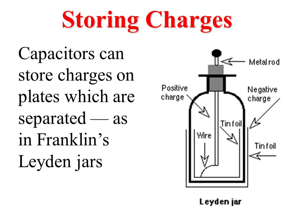 Storing Charges Capacitors can store charges on plates which are separated — as in Franklin's Leyden jars.