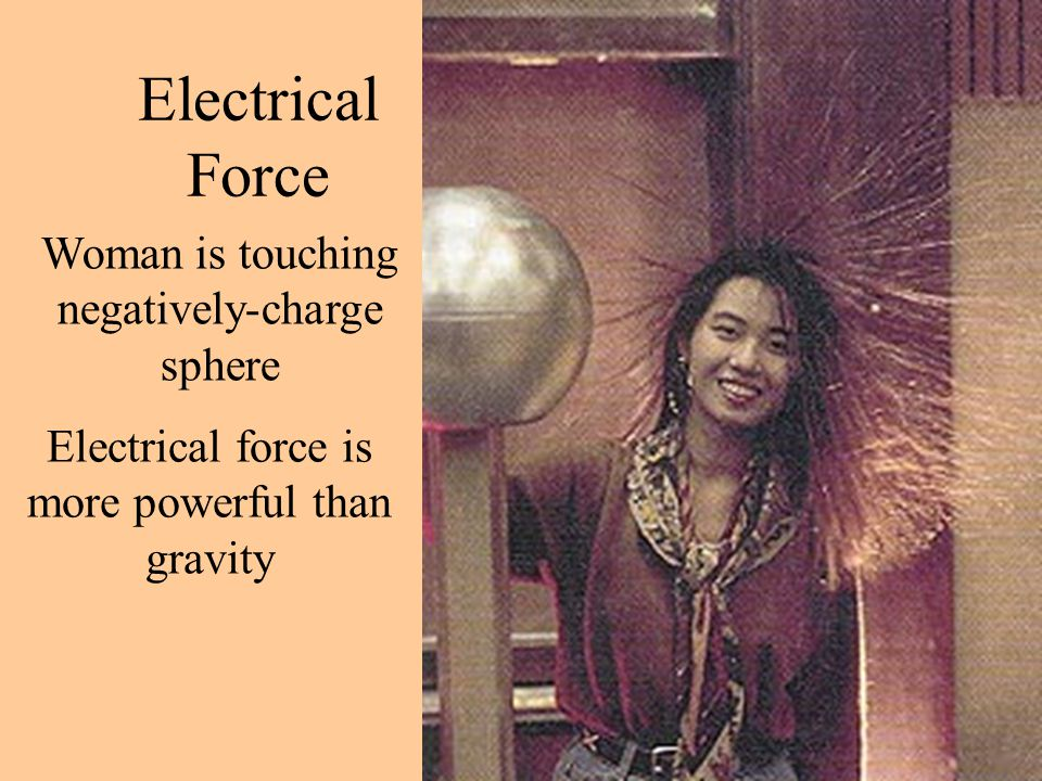 Electrical Force Woman is touching negatively-charge sphere