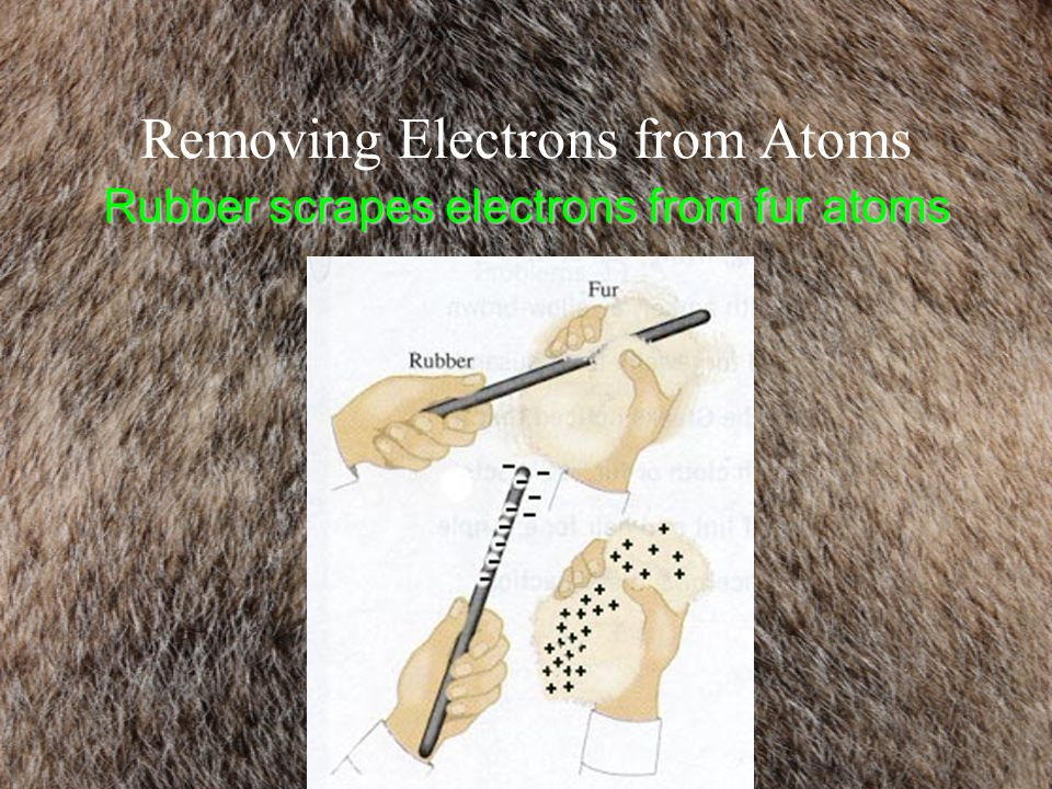 Removing Electrons from Atoms