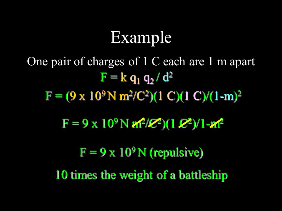 Example One pair of charges of 1 C each are 1 m apart F = k q1 q2 / d2