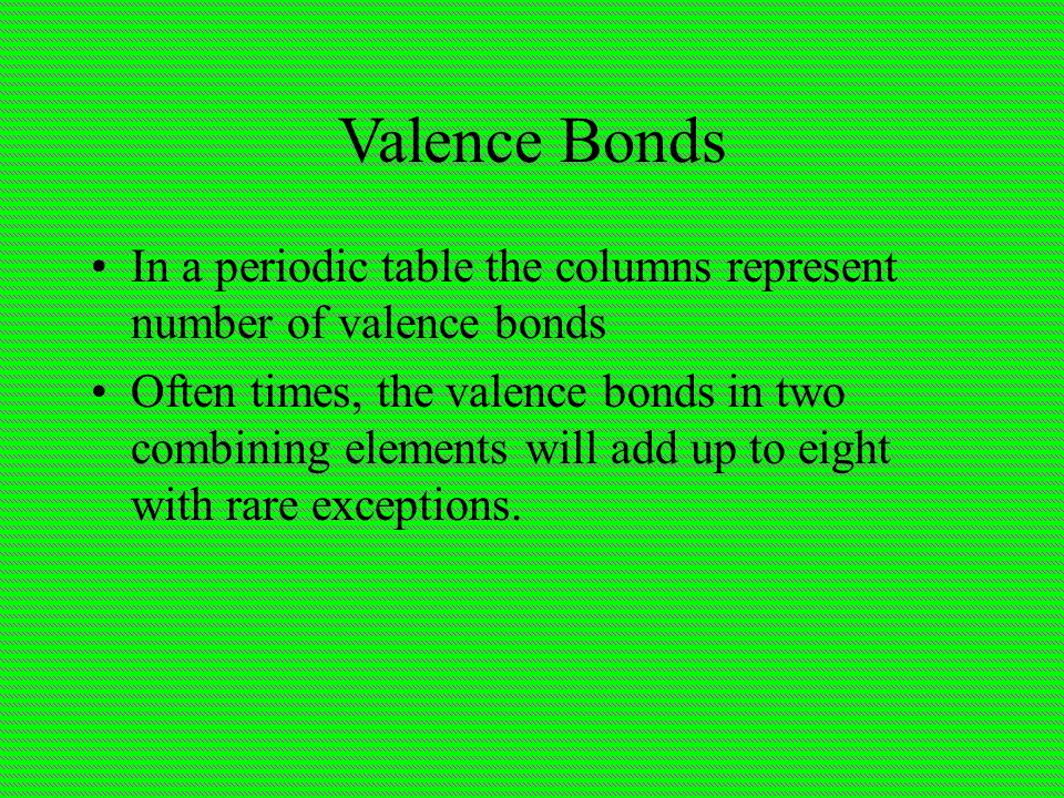Valence Bonds In a periodic table the columns represent number of valence bonds.