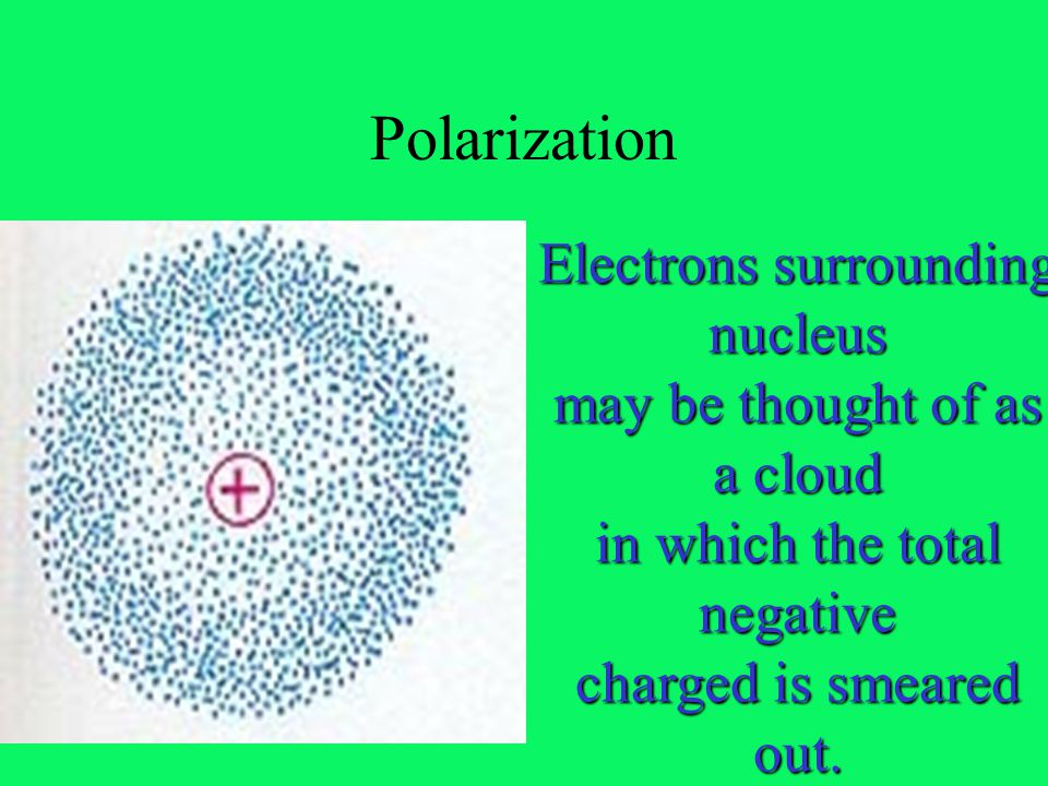 Polarization Electrons surrounding nucleus may be thought of as a cloud in which the total negative charged is smeared out.