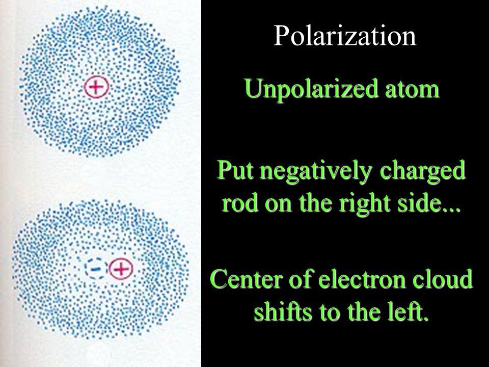 Polarization Unpolarized atom