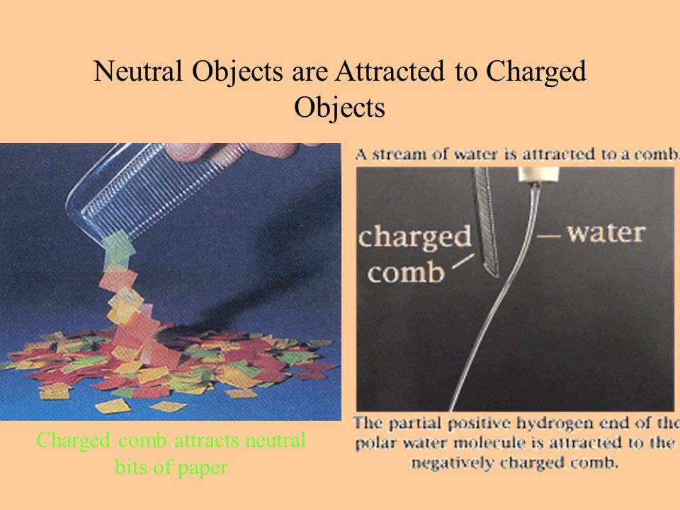 Neutral Objects are Attracted to Charged Objects