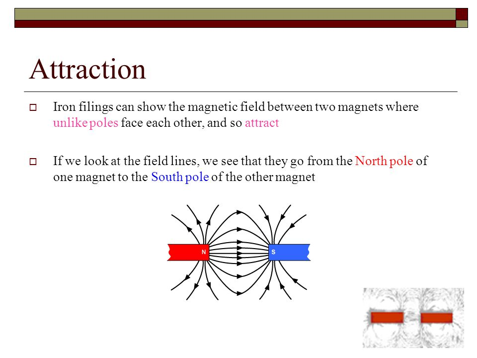Attraction Iron filings can show the magnetic field between two magnets where unlike poles face each other, and so attract.