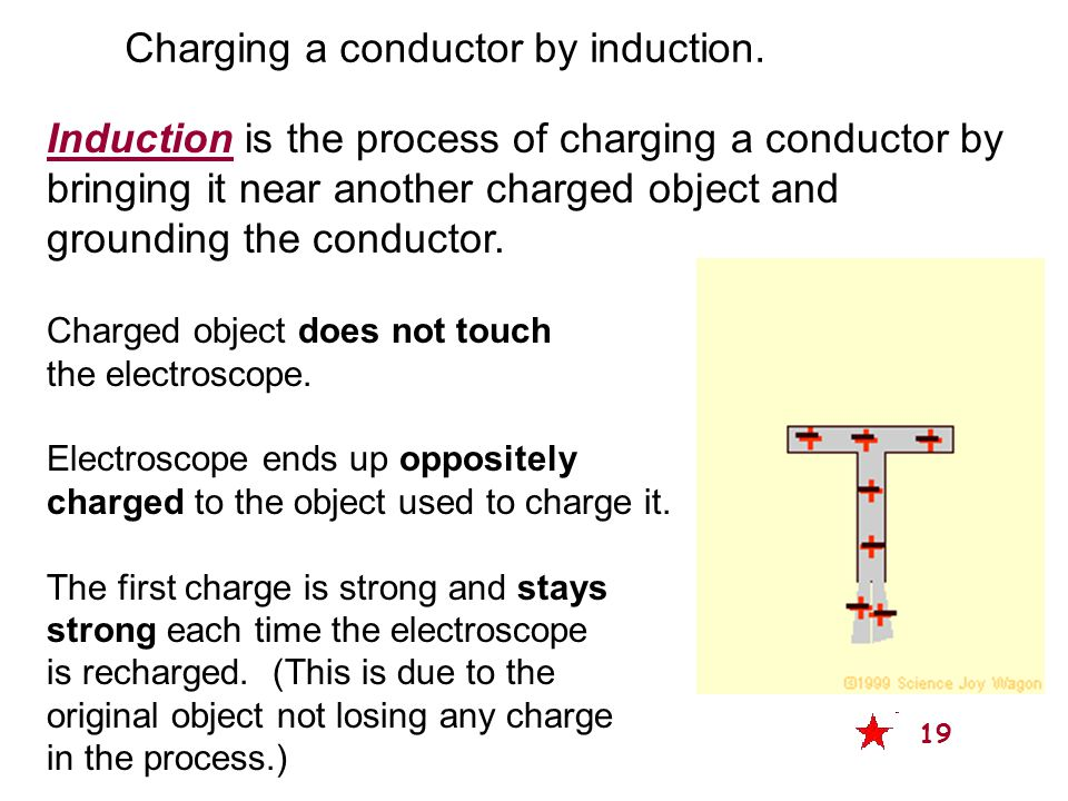 Charging a conductor by induction.