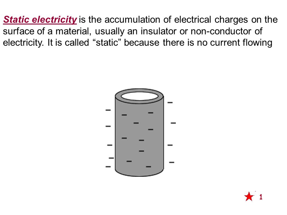 Static electricity is the accumulation of electrical charges on the surface of a material, usually an insulator or non-conductor of electricity. It is called static because there is no current flowing