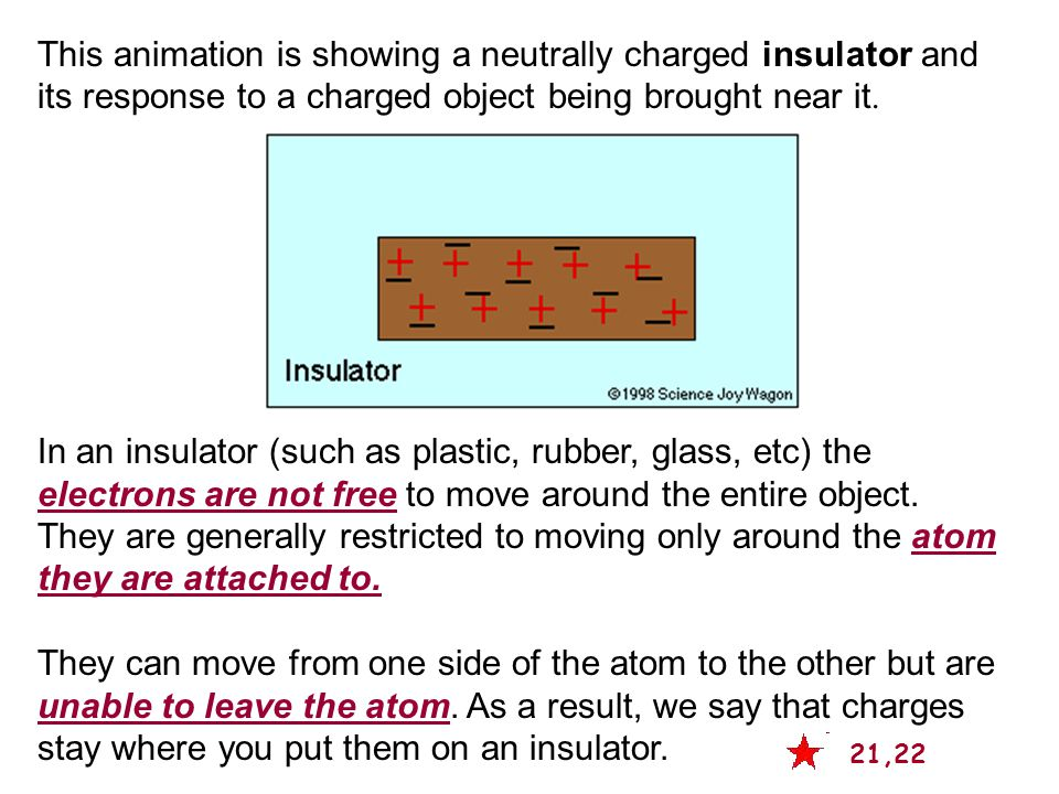 This animation is showing a neutrally charged insulator and its response to a charged object being brought near it.