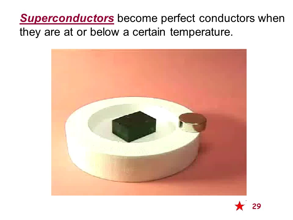 Superconductors become perfect conductors when