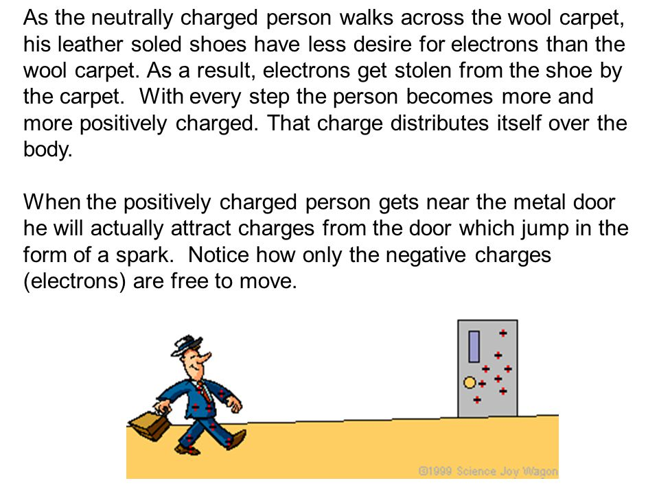 As the neutrally charged person walks across the wool carpet, his leather soled shoes have less desire for electrons than the wool carpet. As a result, electrons get stolen from the shoe by the carpet. With every step the person becomes more and more positively charged. That charge distributes itself over the body.