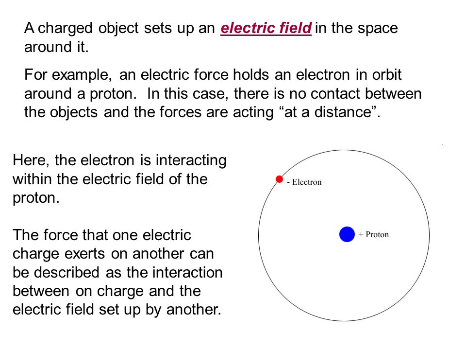 A charged object sets up an electric field in the space around it.