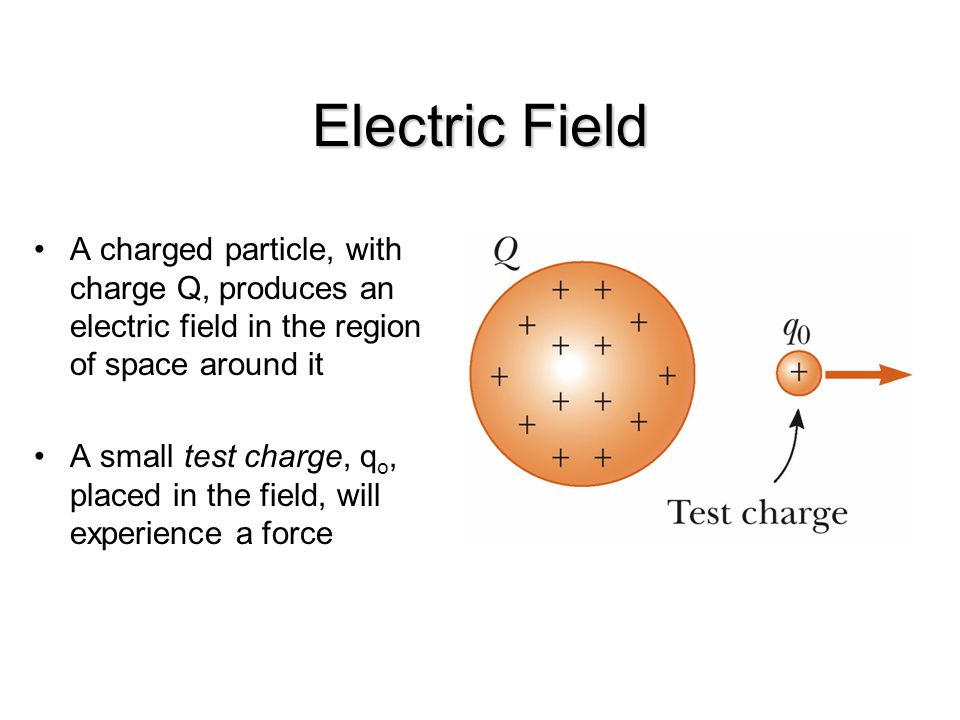 Electric Field A charged particle, with charge Q, produces an electric field in the region of space around it.
