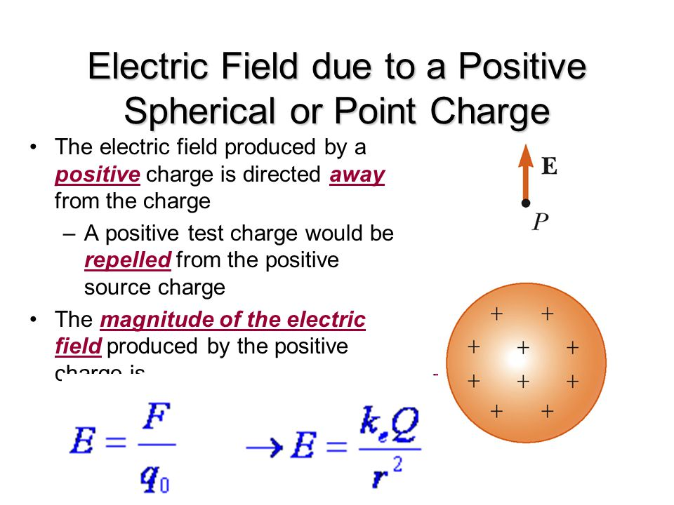 Electric Field due to a Positive Spherical or Point Charge