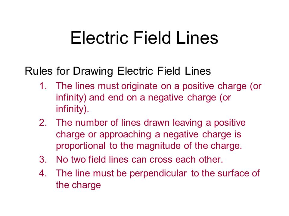 Electric Field Lines Rules for Drawing Electric Field Lines
