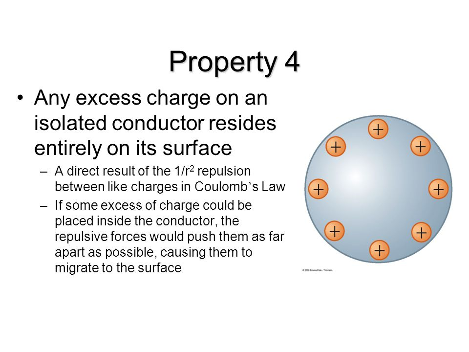 Property 4 Any excess charge on an isolated conductor resides entirely on its surface.