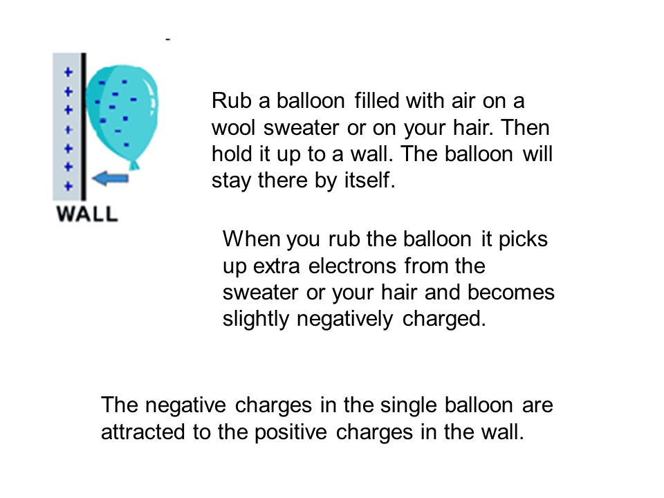 Rub a balloon filled with air on a wool sweater or on your hair