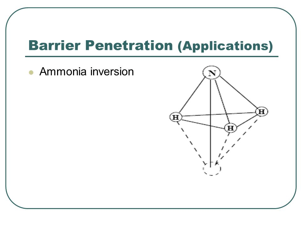 Barrier Penetration (Applications)