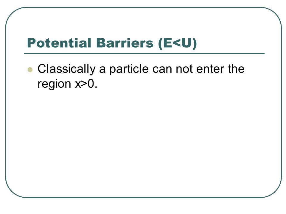 Potential Barriers (E<U)