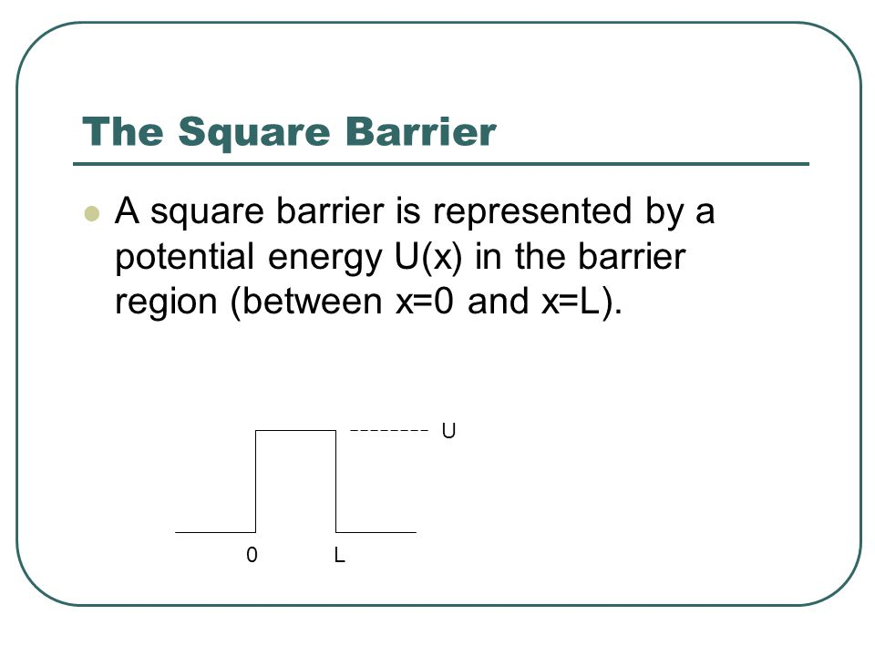 The Square Barrier A square barrier is represented by a potential energy U(x) in the barrier region (between x=0 and x=L).
