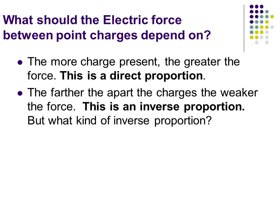 What should the Electric force between point charges depend on