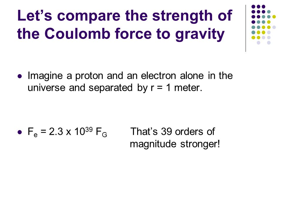 Let's compare the strength of the Coulomb force to gravity