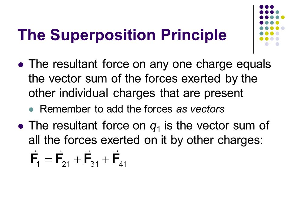 The Superposition Principle