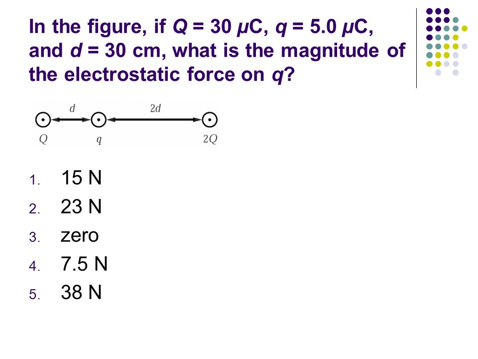 In the figure, if Q = 30 µC, q = 5.0 µC, and d = 30 cm, what is the magnitude of the electrostatic force on q