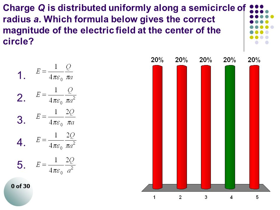 Charge Q is distributed uniformly along a semicircle of radius a
