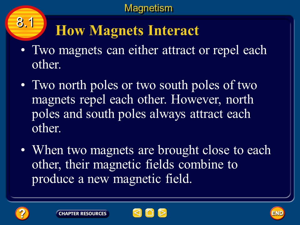 Magnetism 8.1. How Magnets Interact. Two magnets can either attract or repel each other.