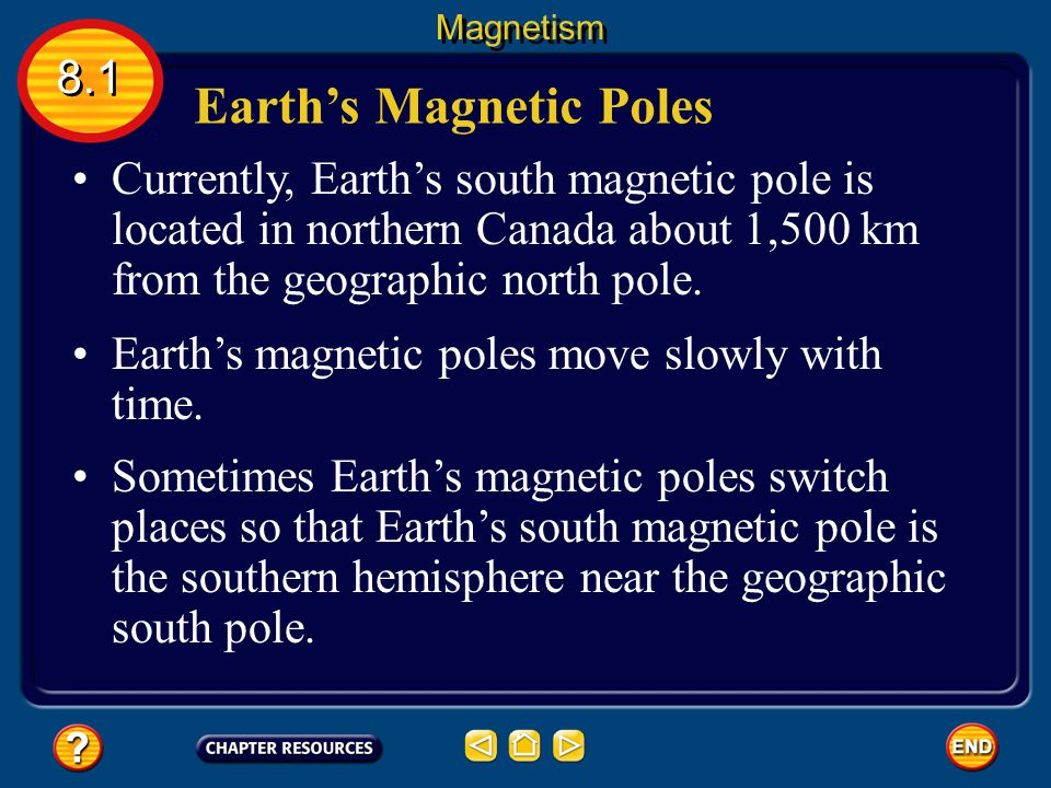 Earth's Magnetic Poles