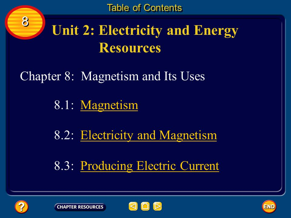 Unit 2: Electricity and Energy Resources