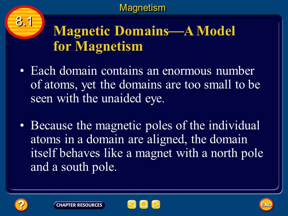 Magnetic DomainsA Model for Magnetism